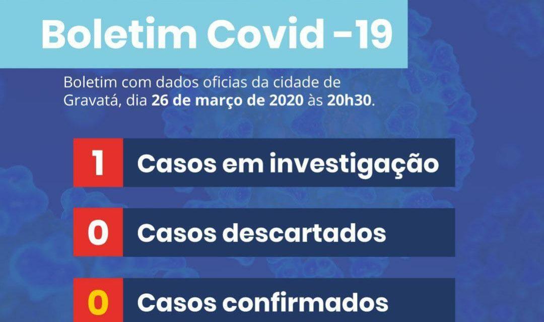 Primeiro caso suspeito para o novo Coronavírus em Gravatá