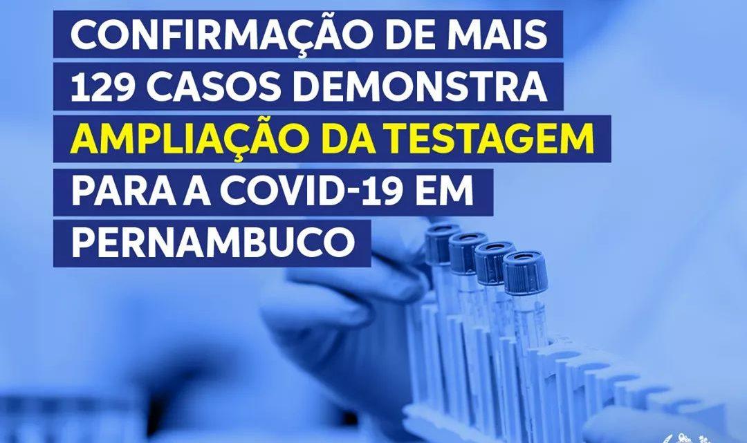 Pernambuco tem mais 129 casos do coronavírus, recorde de resultados em um único dia