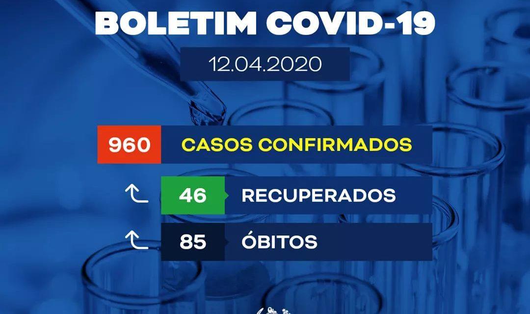 Confira o boletim do Covid-19 em Pernambuco neste domingo (12)
