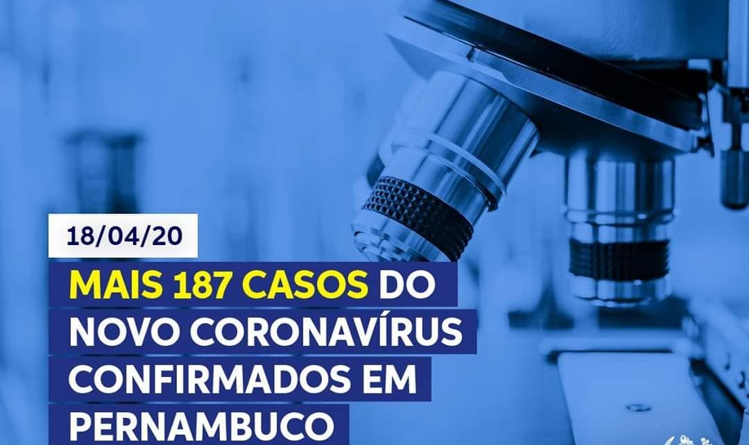 Governo-PE divulga mais 19 óbitos e 94 pacientes recuperados da Covid-19
