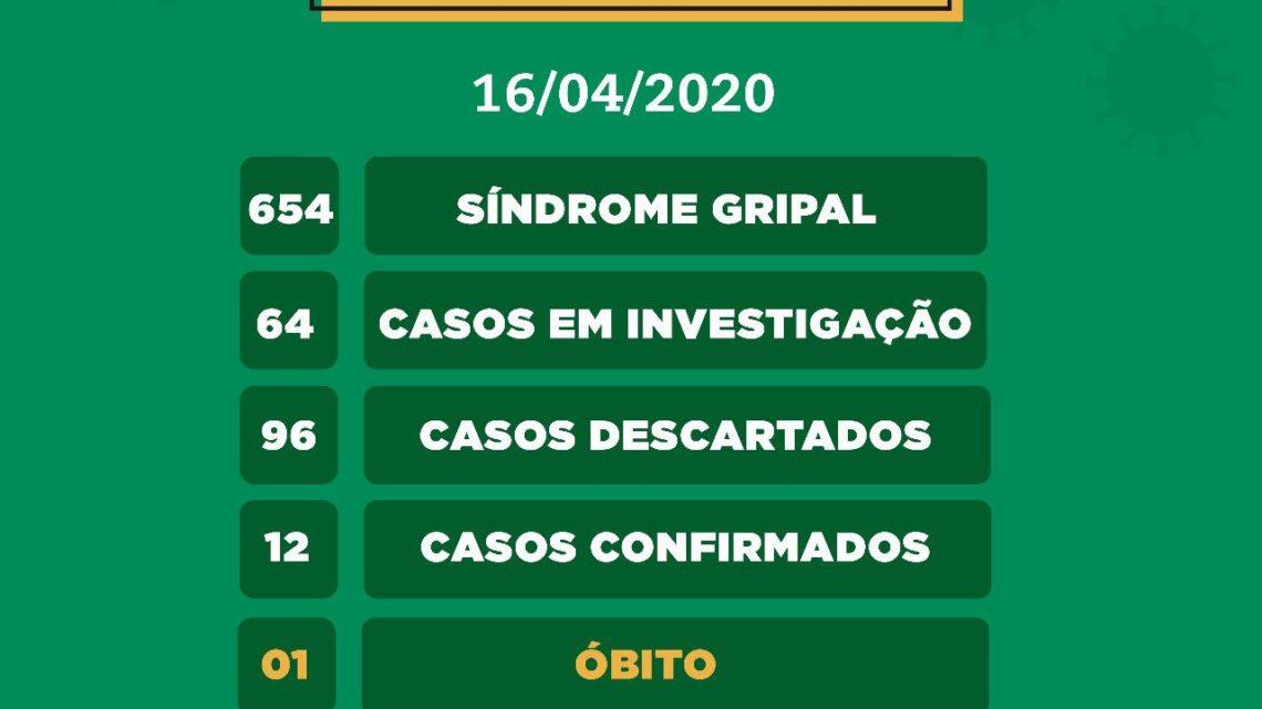 Sobe para 12 casos confirmados de coronavírus em Caruaru