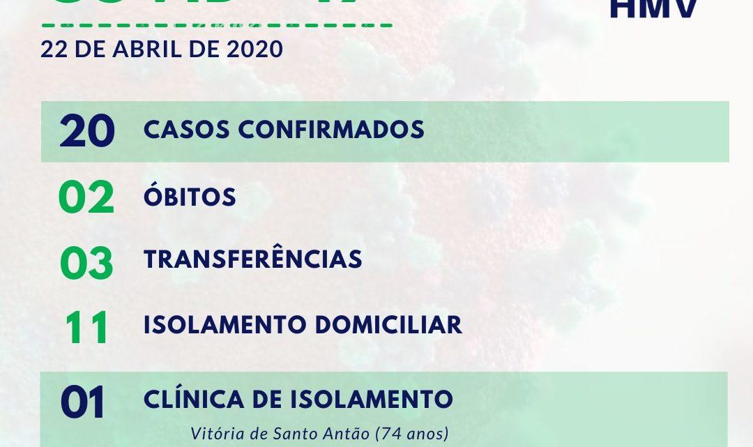 Boletim Covid-19 do Hospital Mestre Vitalino nesta quarta (22)