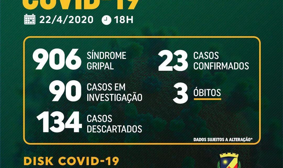 Secretaria de Saúde de Caruaru divulga mais 5 casos positivos de Covid-19 com transmissão comunitária