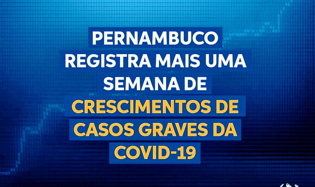 Covid-19: cresce número de casos em PE, foram 1.915 nas últimas 24 horas