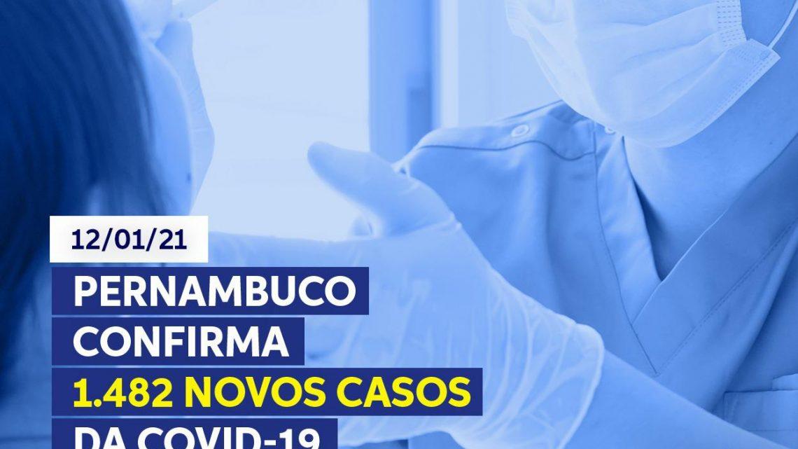 Pernambuco registra 1.482 novos casos de covid-19 e mais 38 mortes