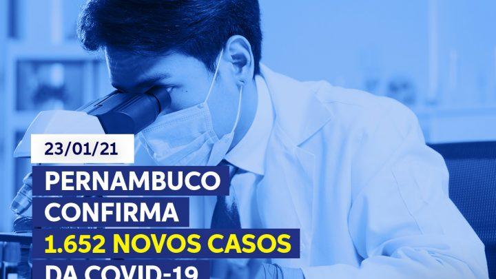 Pernambuco registra 1.652 novos casos de covid-19 e mais 25 mortes